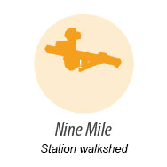 Illustration showing walk shed around Nine Mile Station