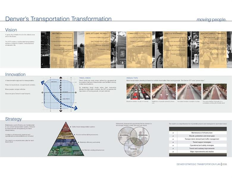 thumbnail image - Denver's Transportation Transformation - click to enlarge