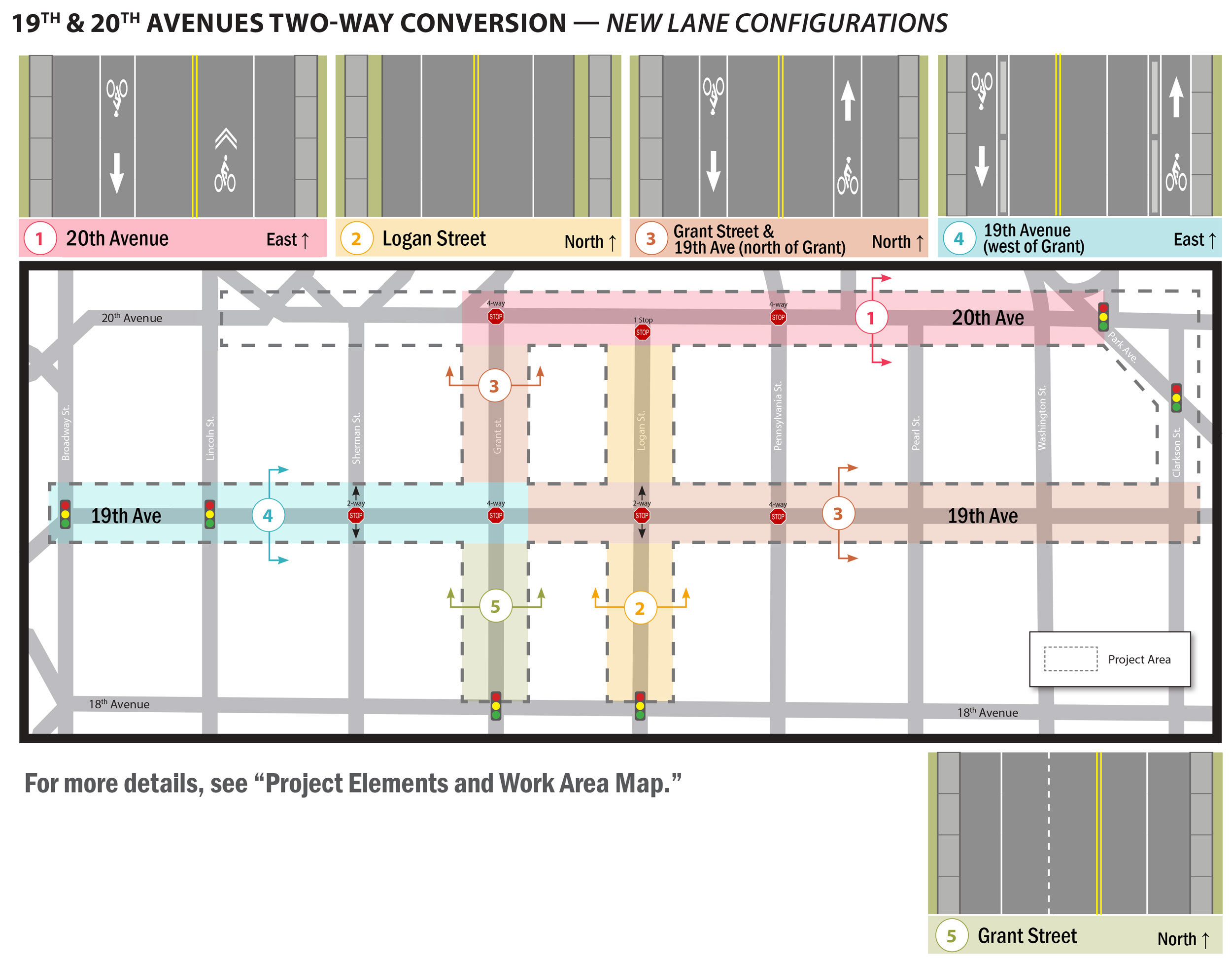 map of proposed lane configurations for 19th Avenue, 20th Avenue, Logan Street, and Grant Street