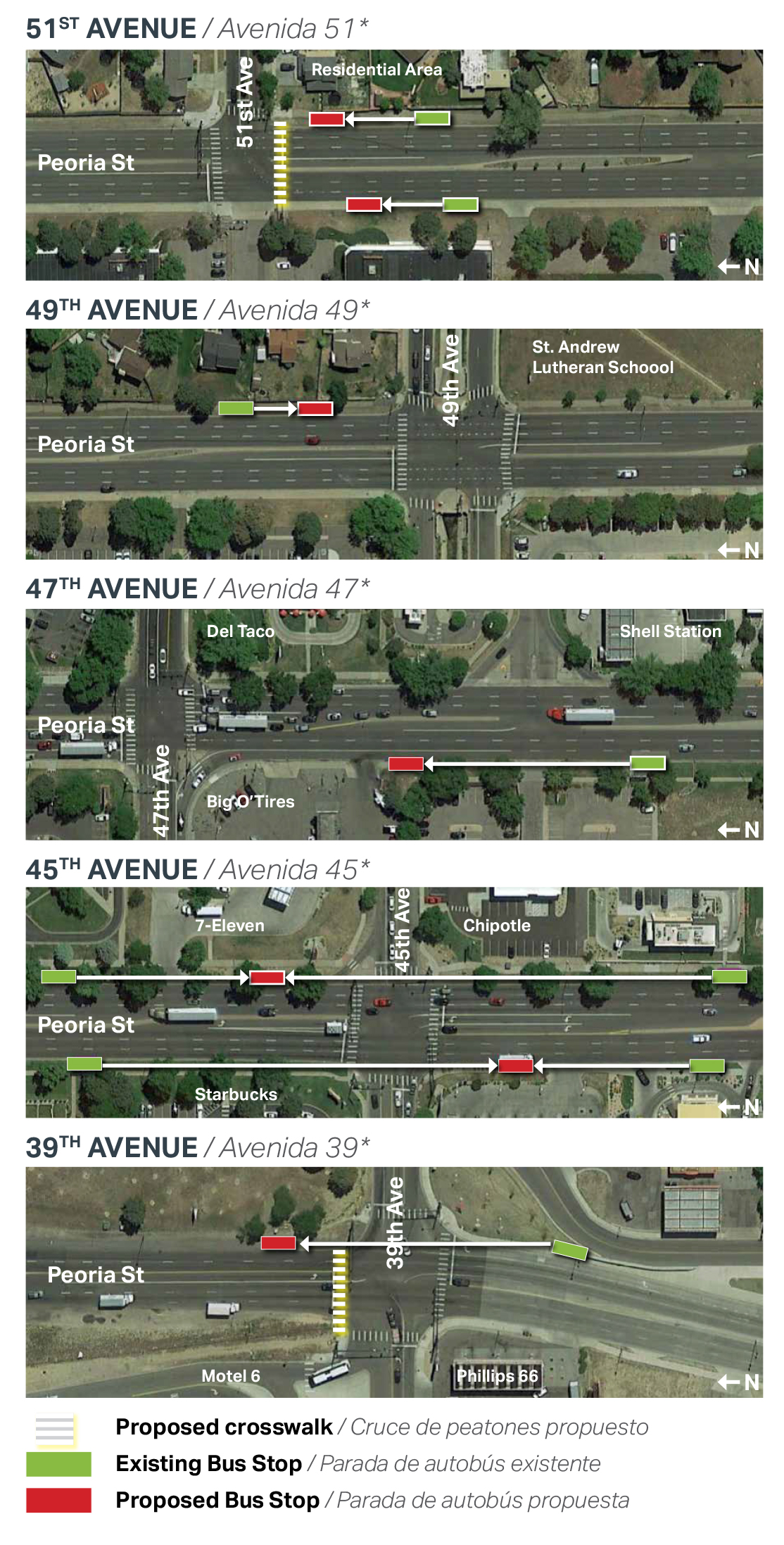 five illustrations of adjusted bus stop locations