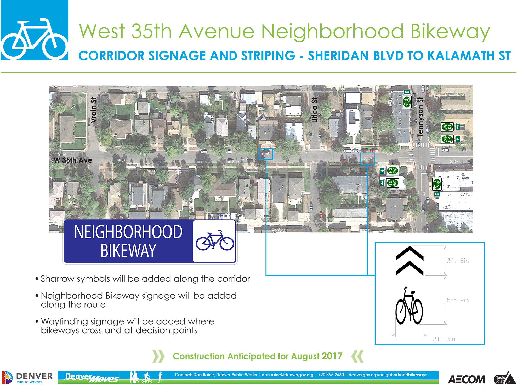 map showing proposed signs and street markings for W 35th Ave