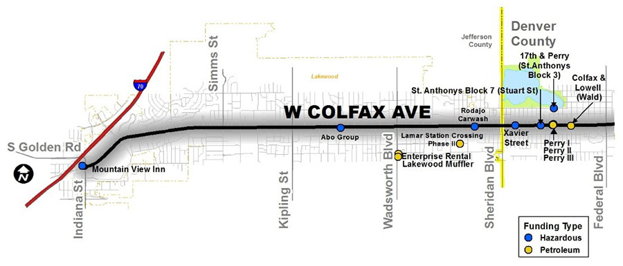 Map-based diagram of West Colfax funding type sites