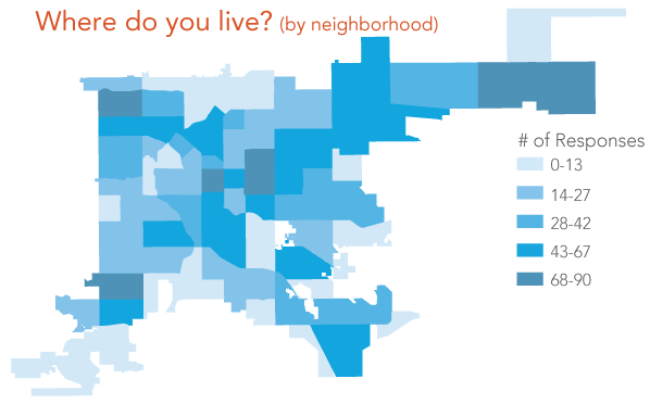 Graphic: Where do you live (by neighborhood) showing map of Denver and density of respondents