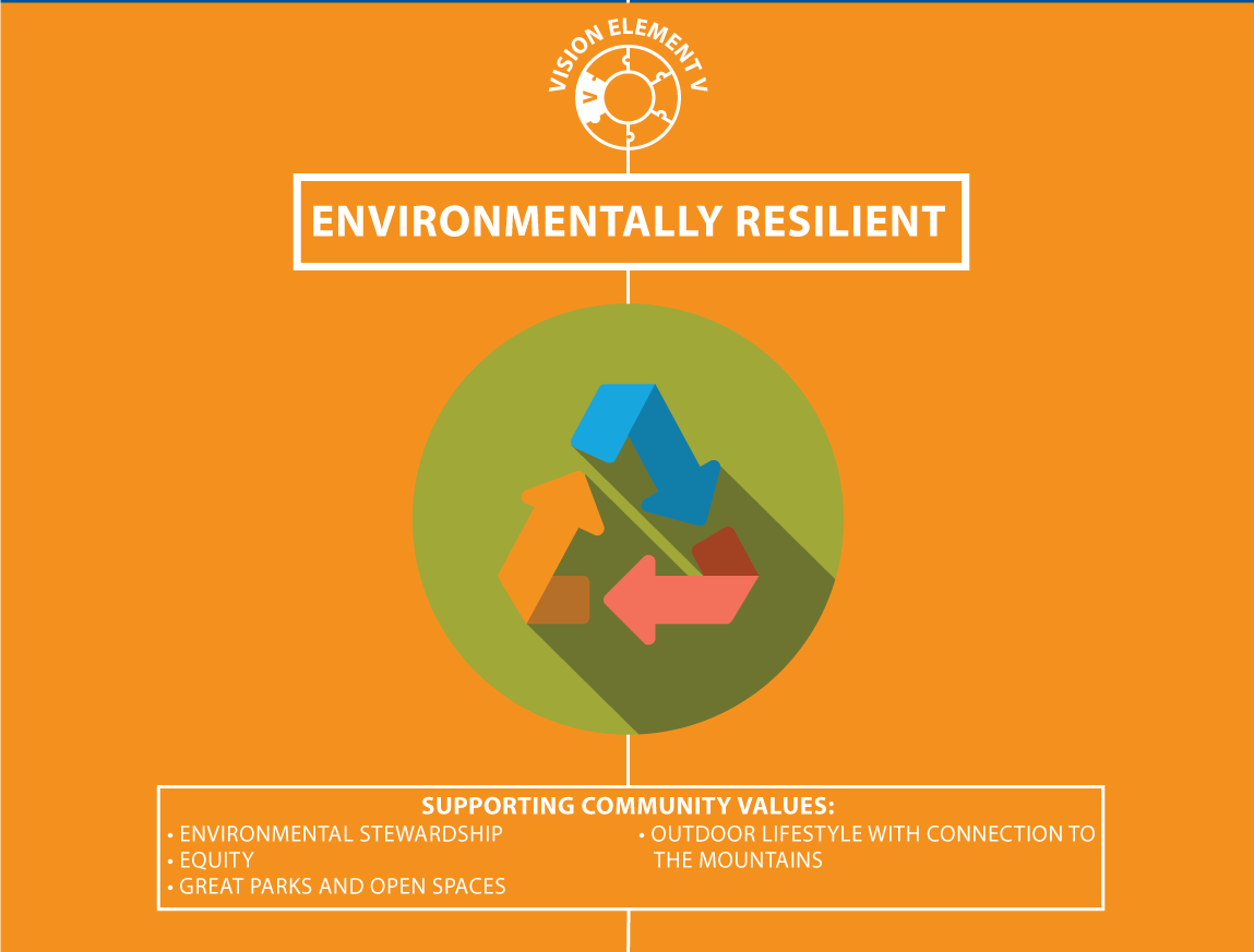 Graphic: Vision Element 5: Environmentally Resilient