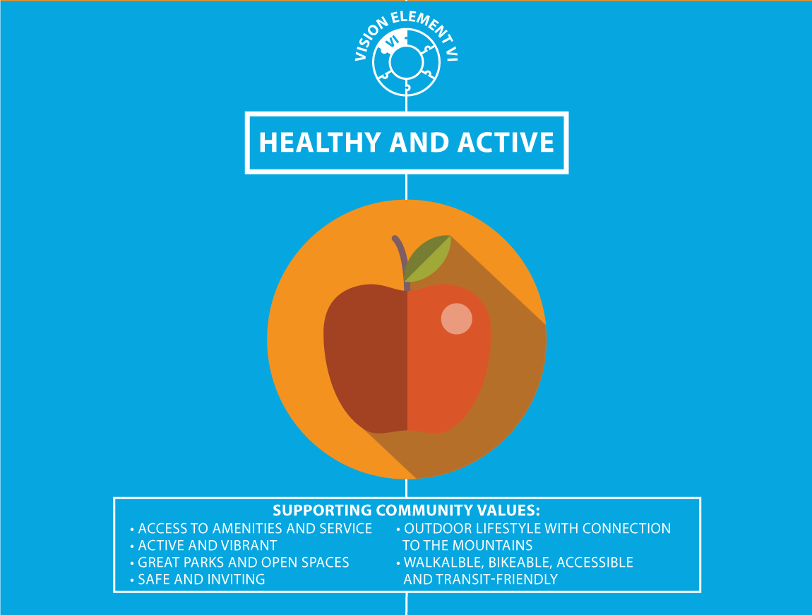 Graphic: Vision Element 6: Healthy and Active