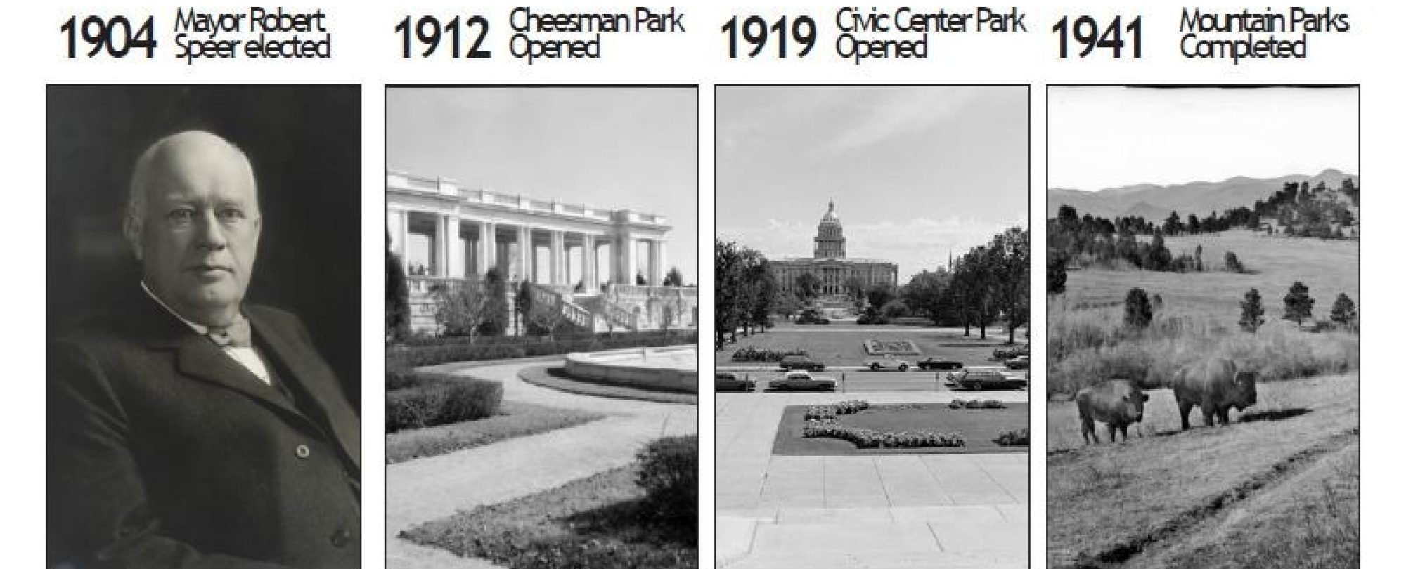 historical timeline of Denver's park system and the City Beautiful movement