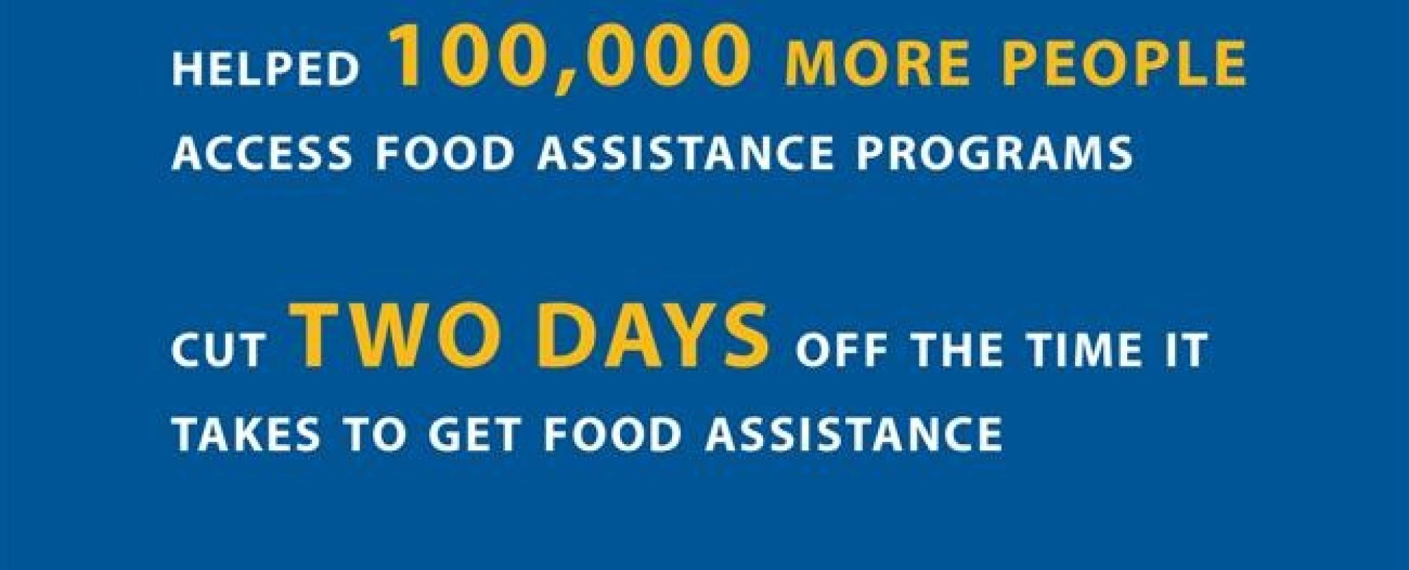 Helped 100,000 more people access food assistance programs. Cut two days off the time it takes to get food assistance.