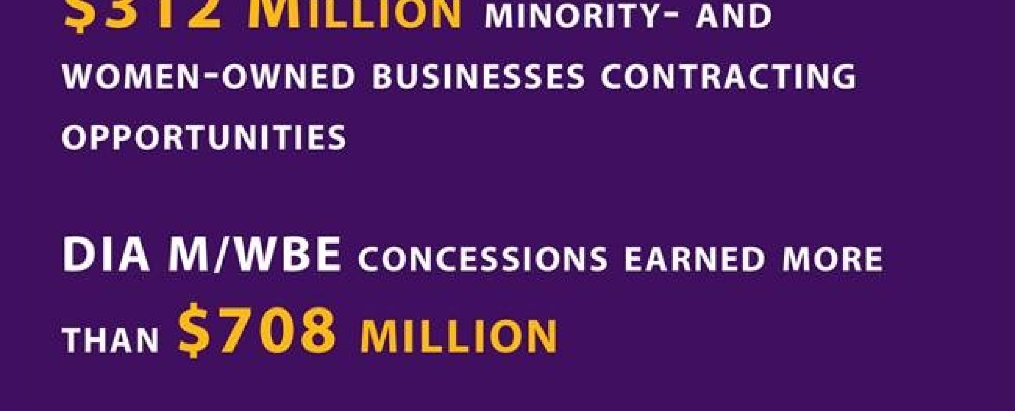 $312 million minority and women-owned businesses contracting opportunities. DIA M/WBE concessions earned more than $708 million.
