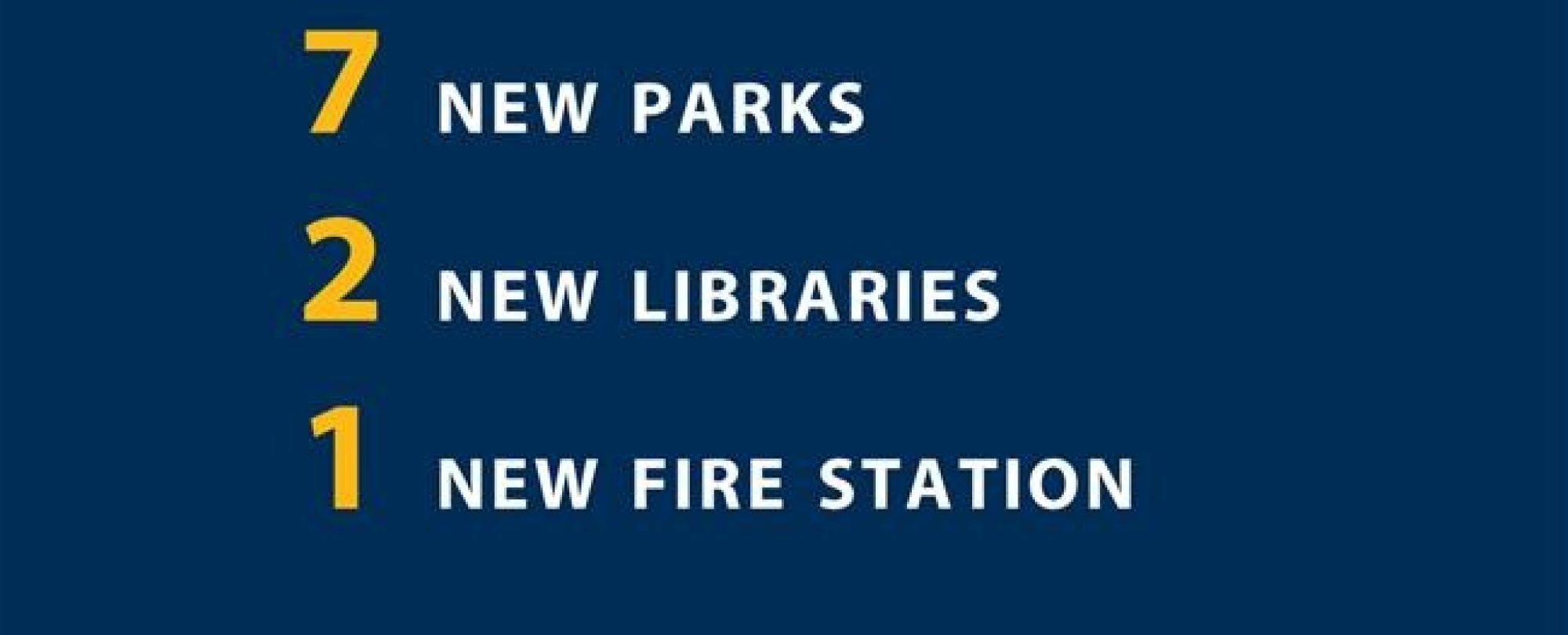 7 new parks. 2 new libraries. 1 new fire station.