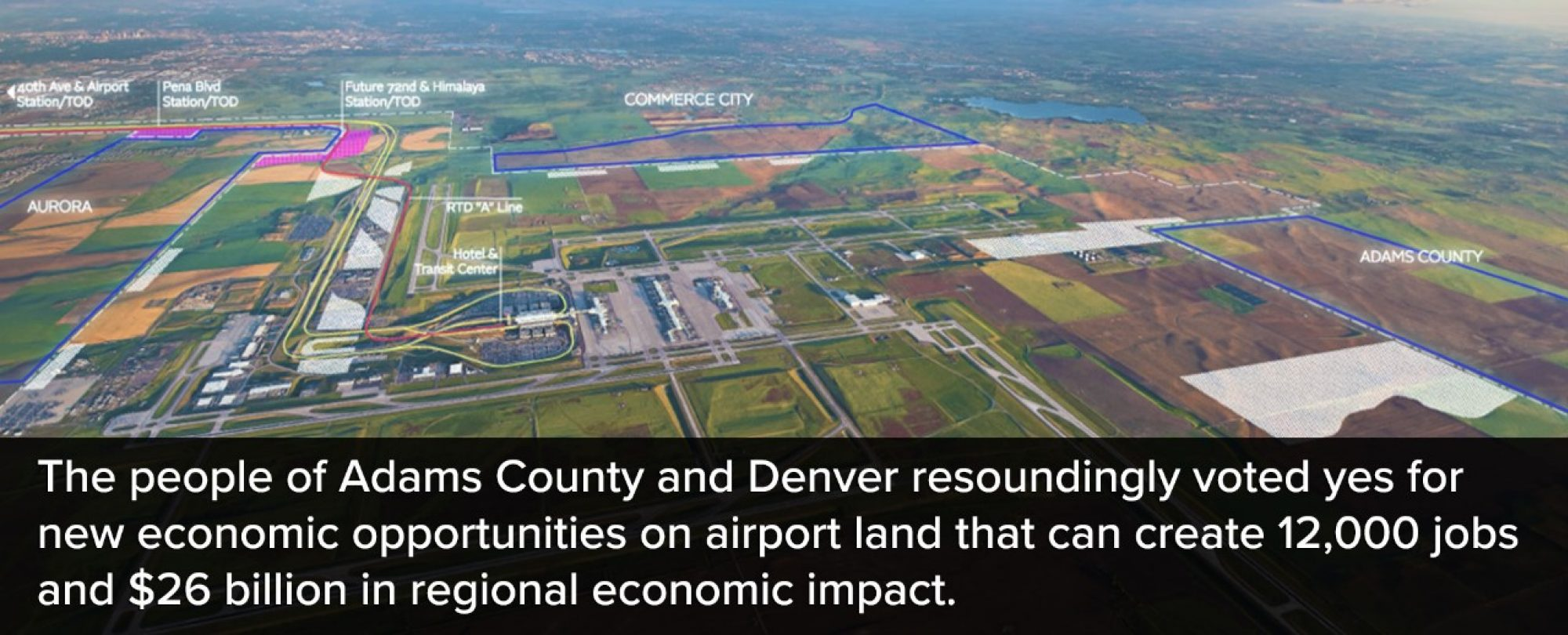 Aerial photo with diagram of region around Adams & Denver County airport land. The people of Adams County and Denver resoundingly voted yes for new economic opportunities on airport land that can create 12,000 jobs and $26 billion in regional economic impact.