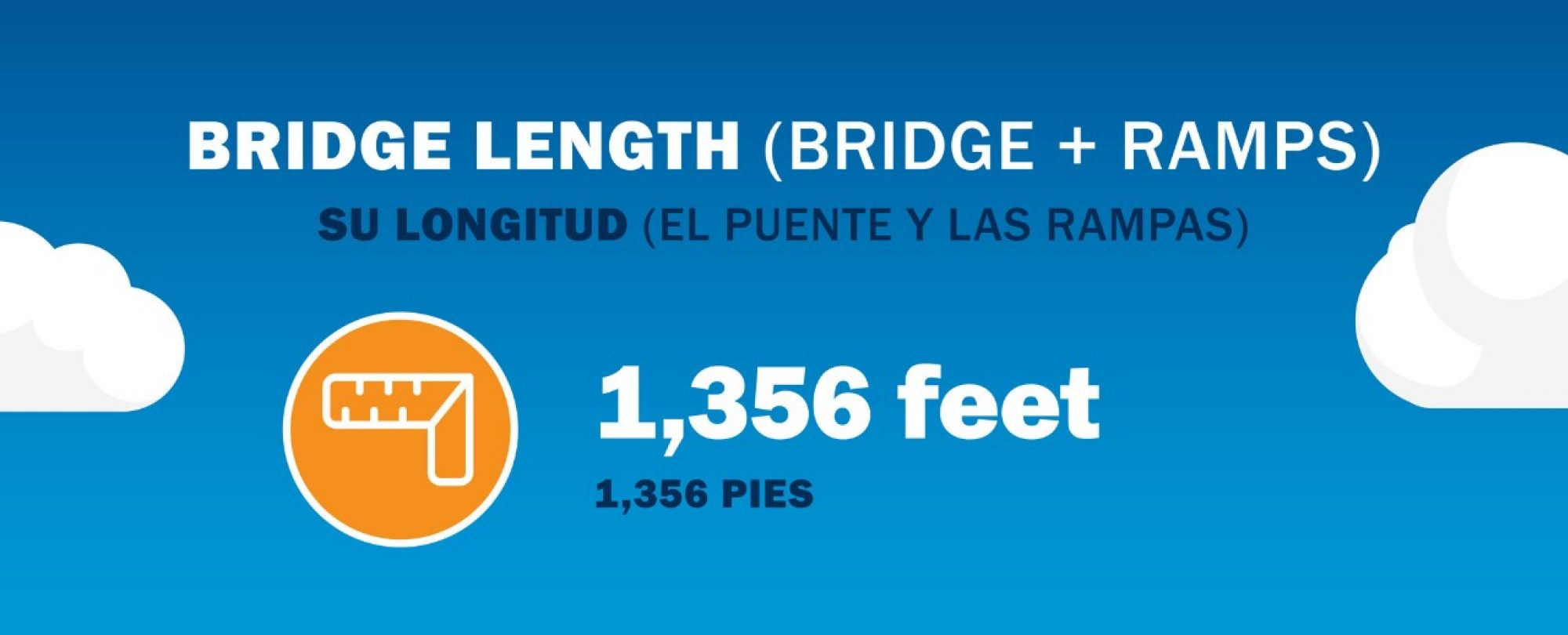 Bridge length: 1,356 feet