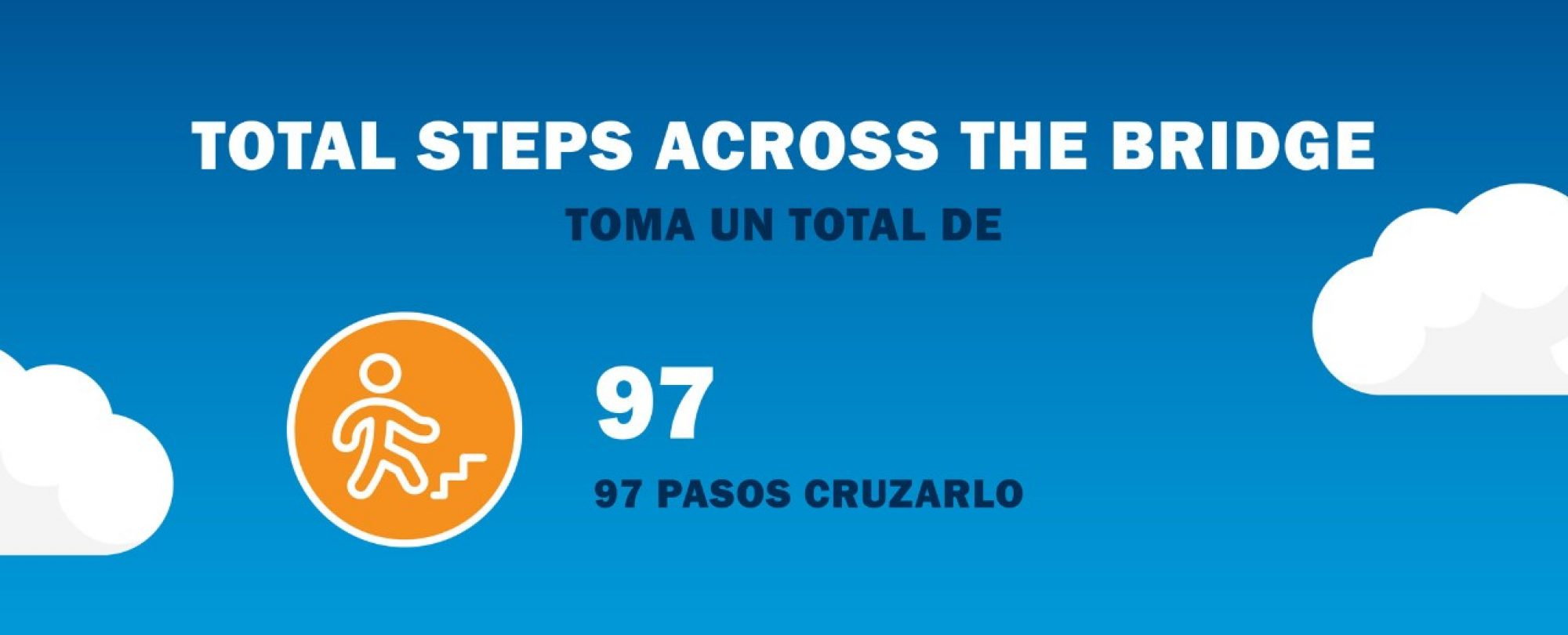Total steps across the bridge: 97