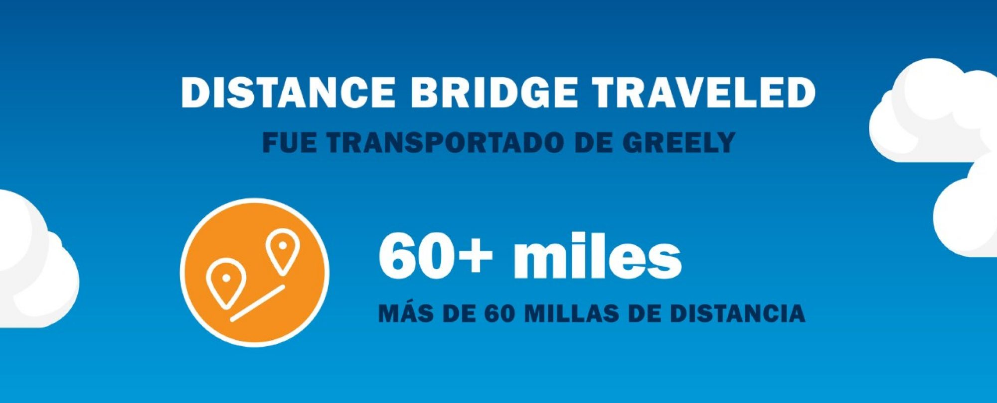 Distance bridge traveled: 60 plus miles