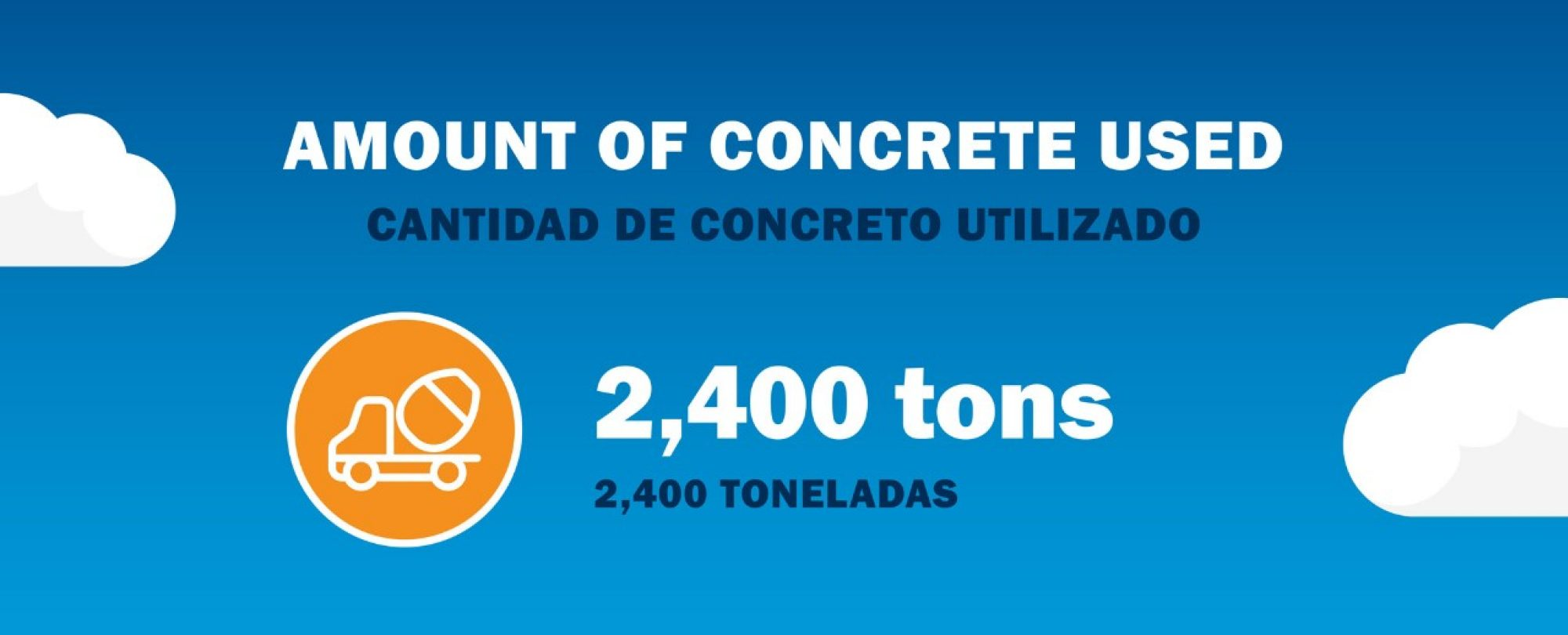 Amount of concrete used: 2,400 tons