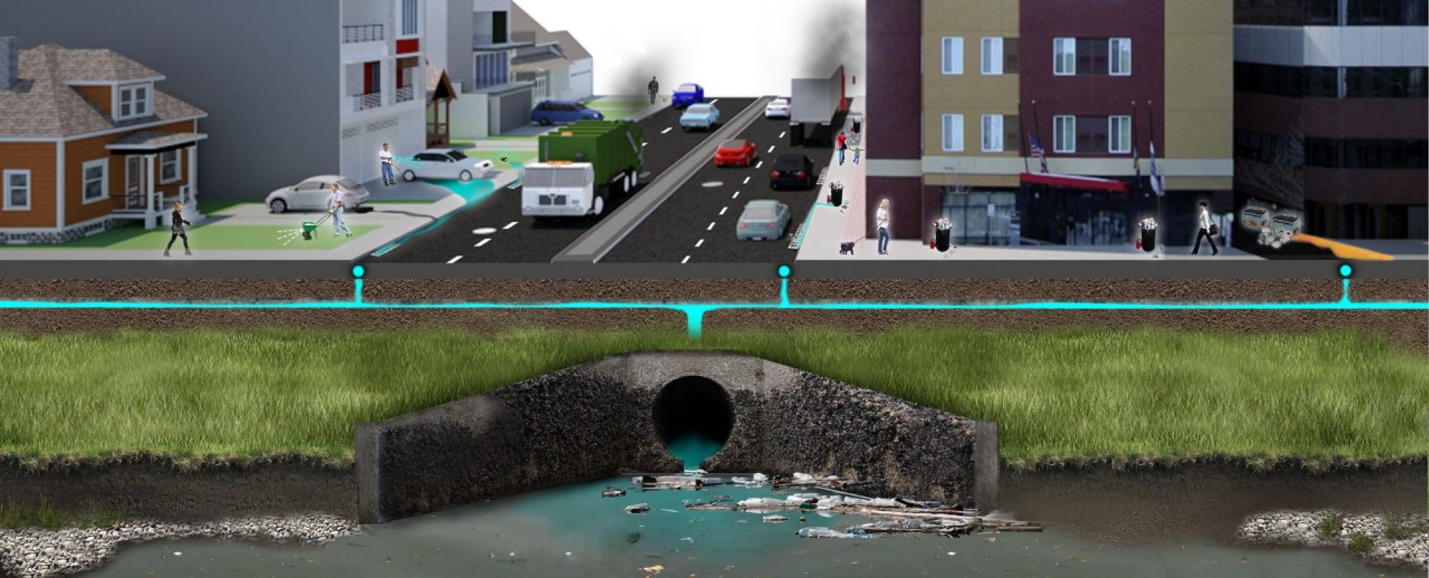 illustration of stormwater flow from street to river