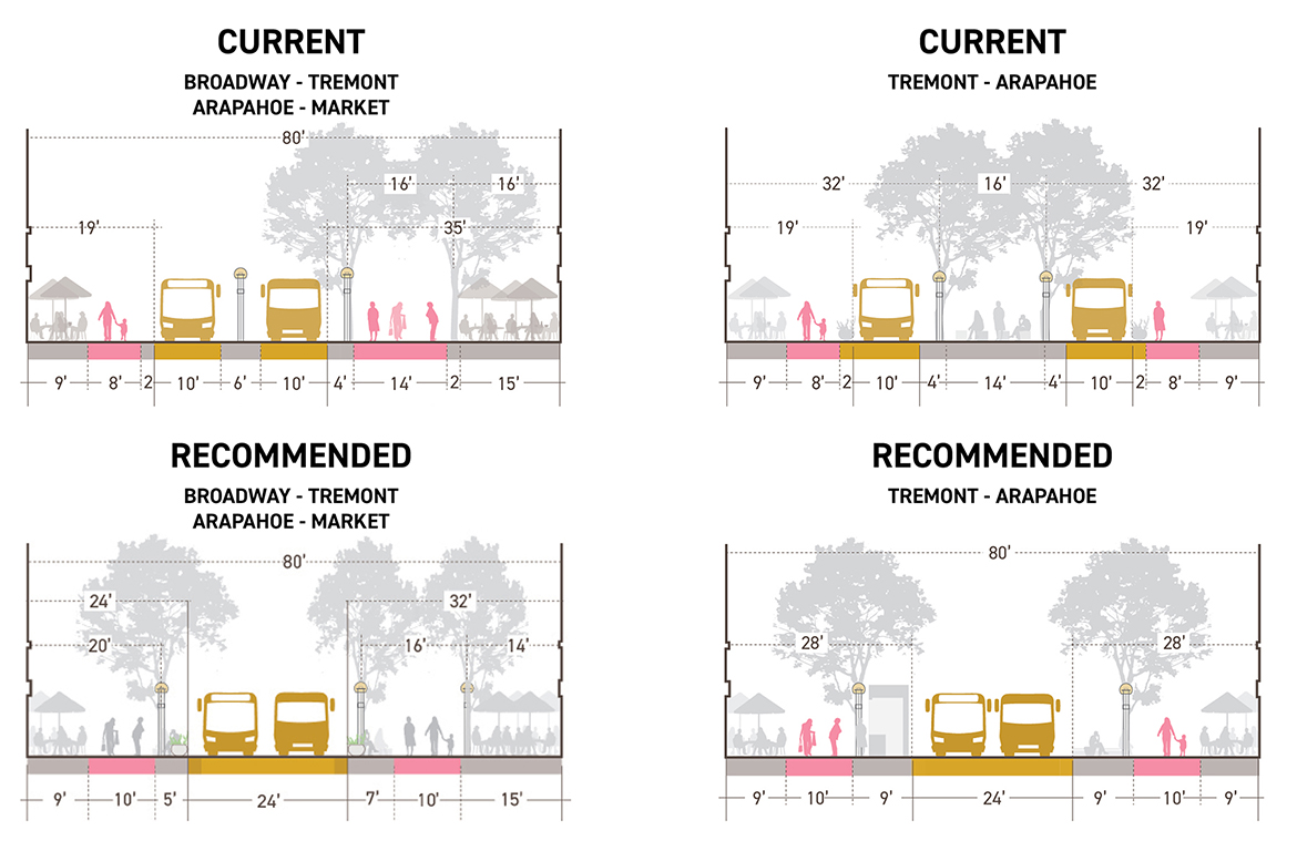 renderings of current and proposed 16th street mall roadways, with center running transit lanes