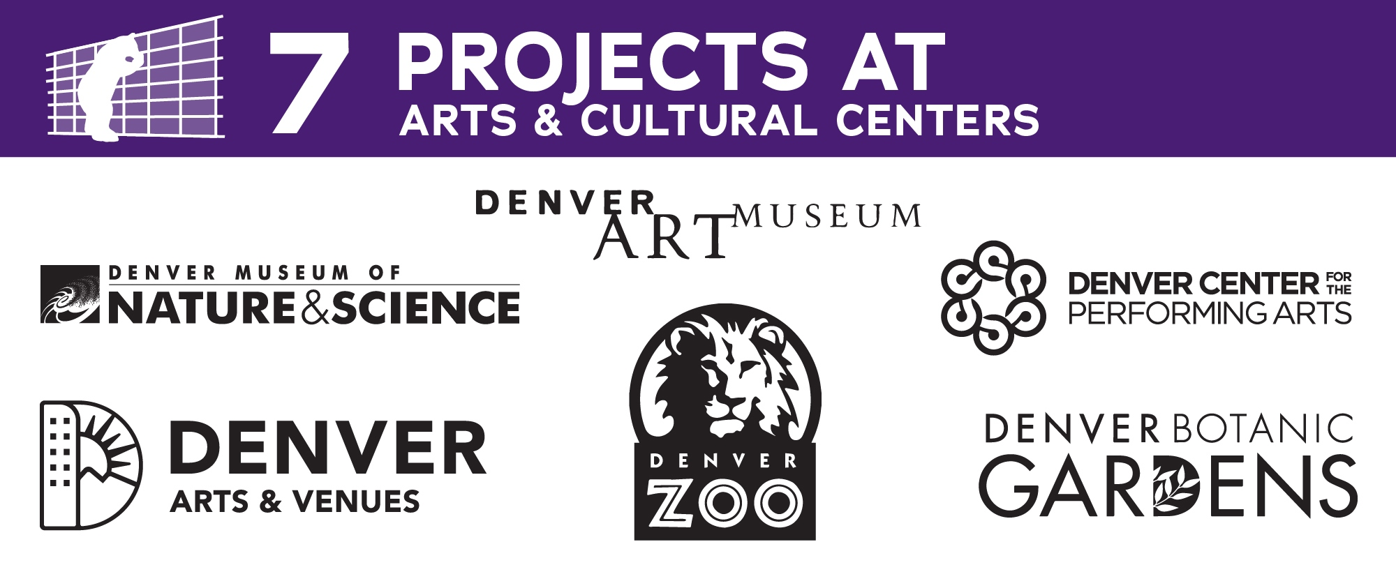 7 Projects at Arts and Cultural Centers graphic