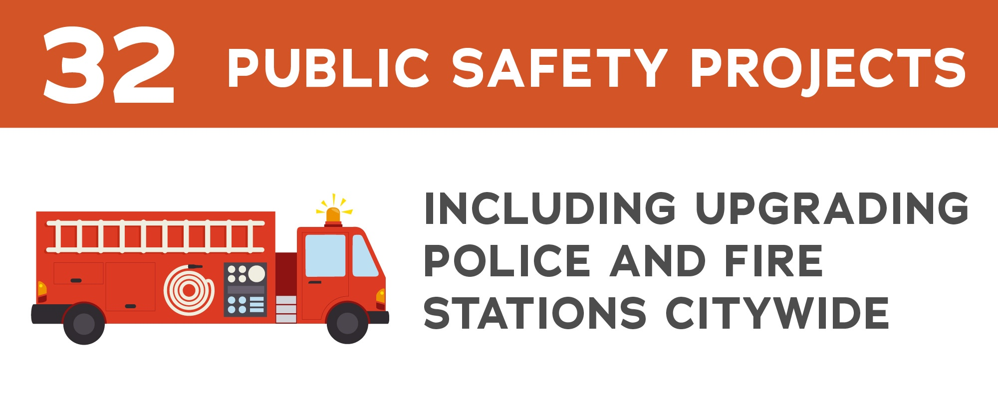 32 Public Safety Projects graphic