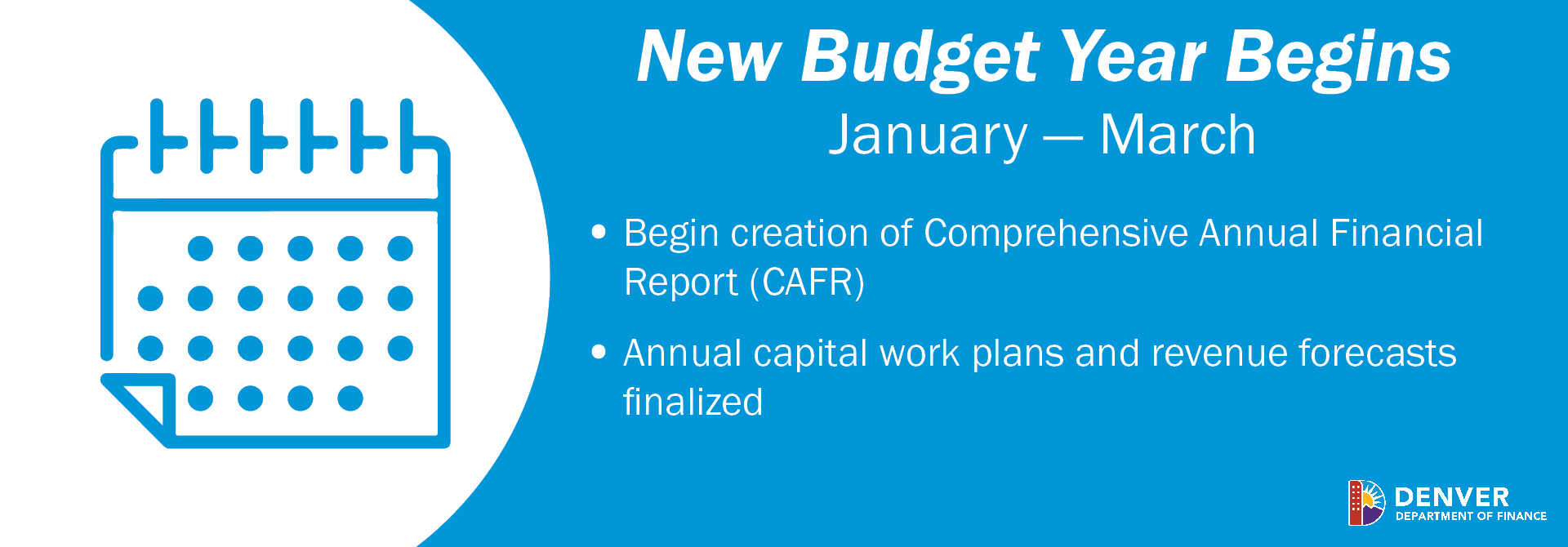 Denver Budget Cycle: January - March = New Budget Year Begins