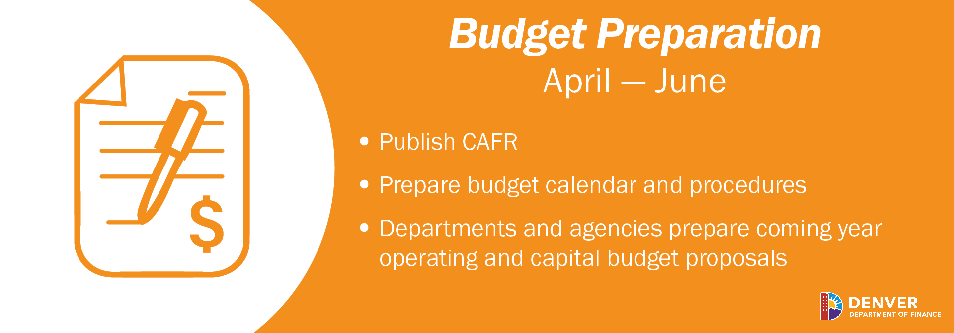 Budget Process: Q2 April through June - Publish CAFR, Prepare Budget Calendar, Agency budgeting begins