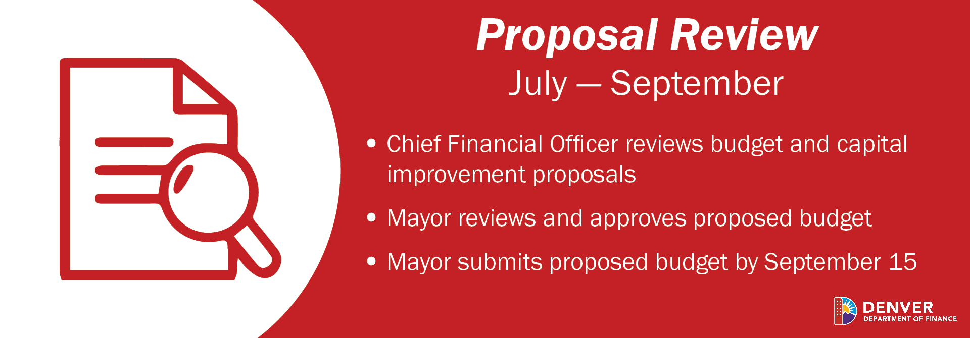Q3 Budget Process - July through Sept. - CFO and Mayor Budget Review, Release Proposed Mayor's Budget
